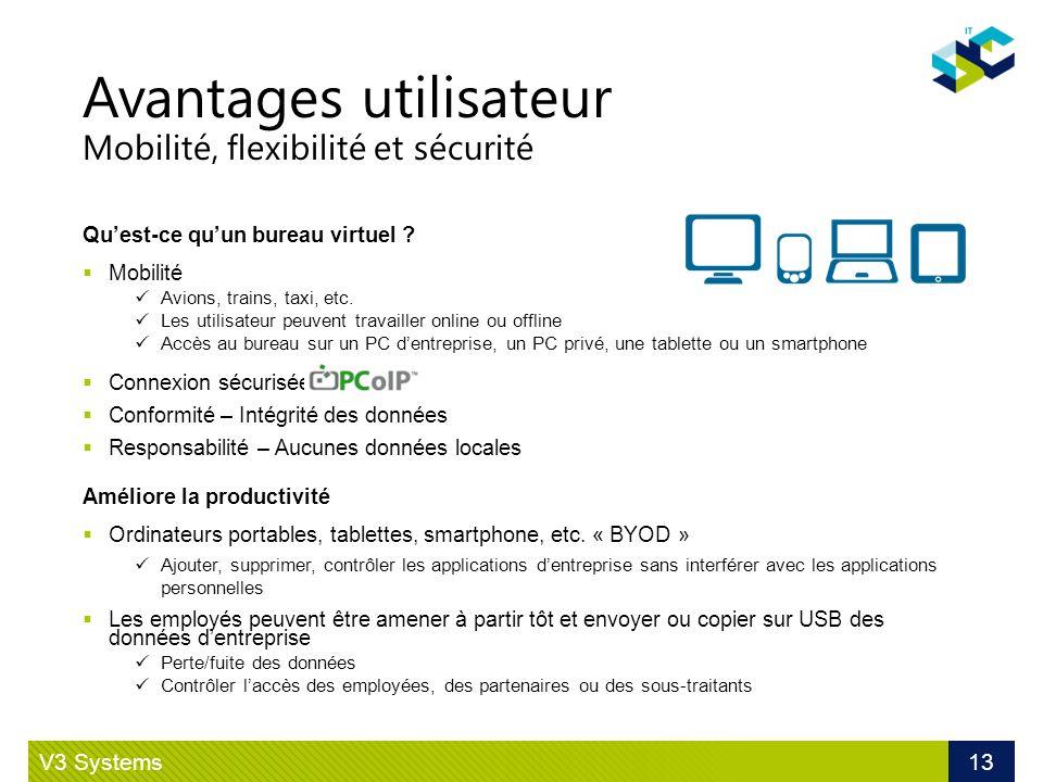 Avantages utilisateur Mobilité, flexibilité et sécurité