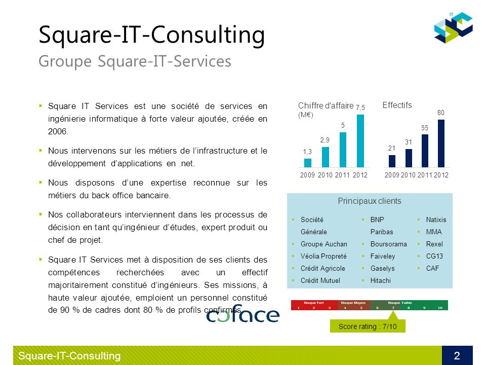Square-IT-Consulting Groupe Square-IT-Services