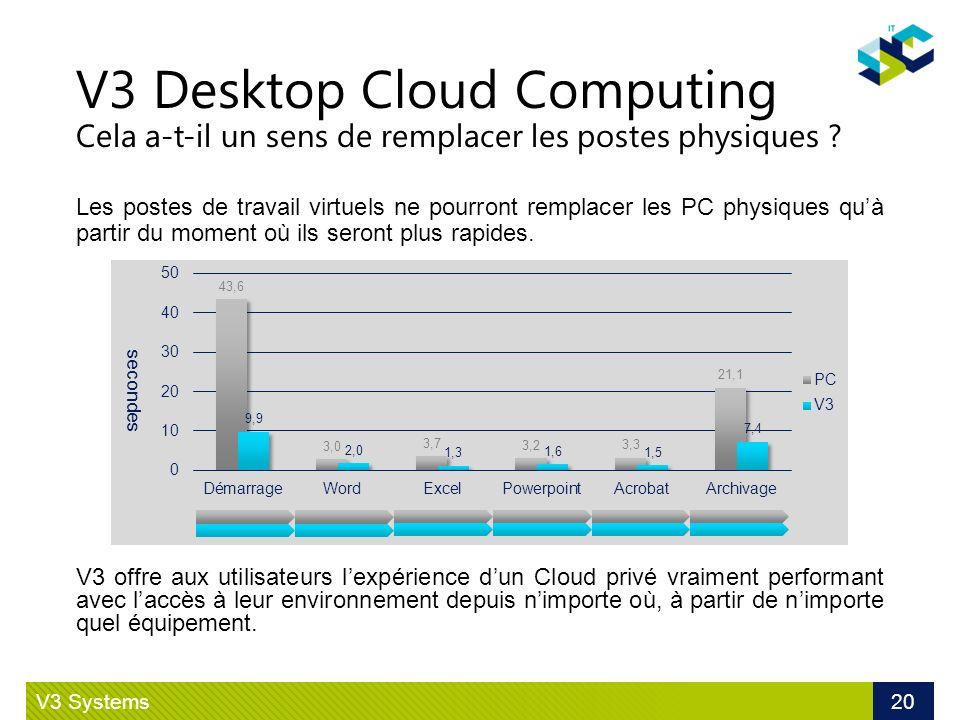 V3 Desktop Cloud Computing Cela a-t-il un sens de remplacer les postes physiques