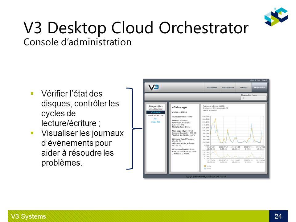 V3 Desktop Cloud Orchestrator Console d'administration