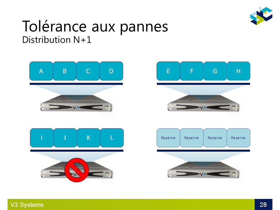 Tolérance aux pannes Distribution N+1
