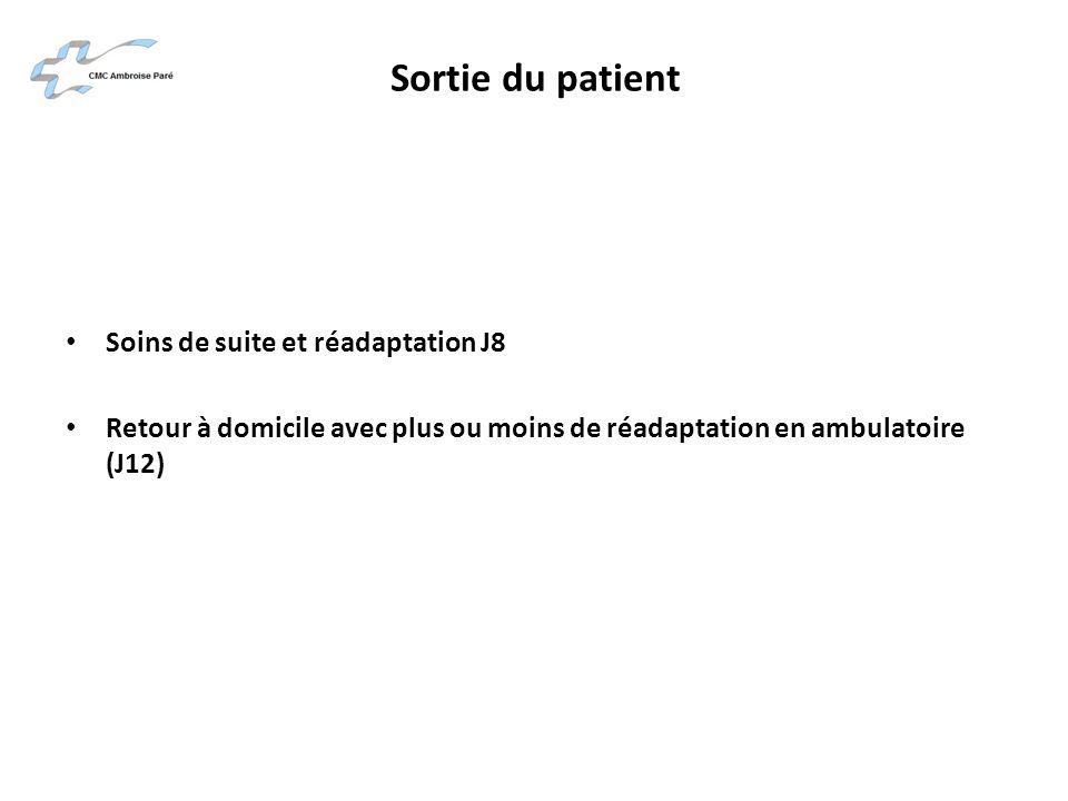 Sortie du patient Soins de suite et réadaptation J8