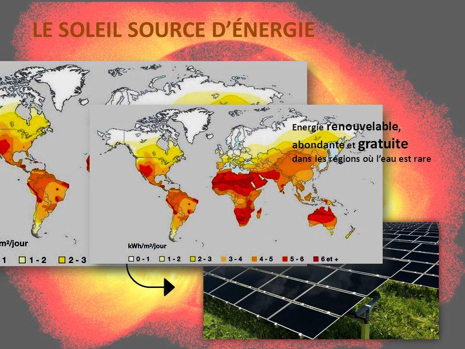 LE soleil source d'énergie