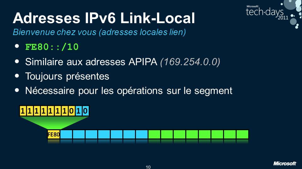Adresses IPv6 Link-Local Bienvenue chez vous (adresses locales lien)