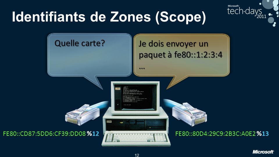 Identifiants de Zones (Scope)