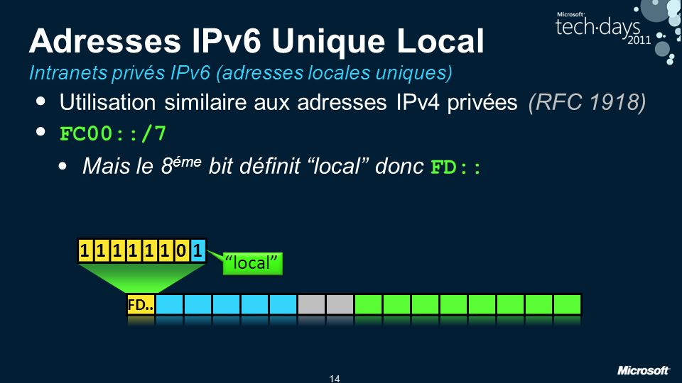 Tech Ed North America 2010 3/30/2017 12:31 AM. Adresses IPv6 Unique Local Intranets privés IPv6 (adresses locales uniques)