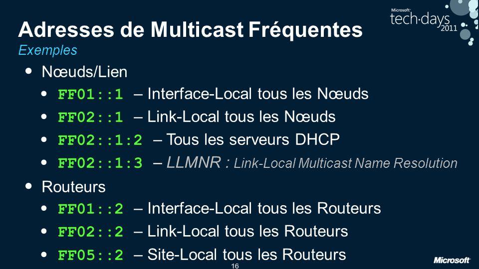 Adresses de Multicast Fréquentes Exemples