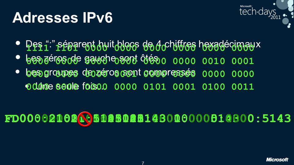 Adresses IPv6 FD00::21:1:0:0:5143 FD00::21:1::5143