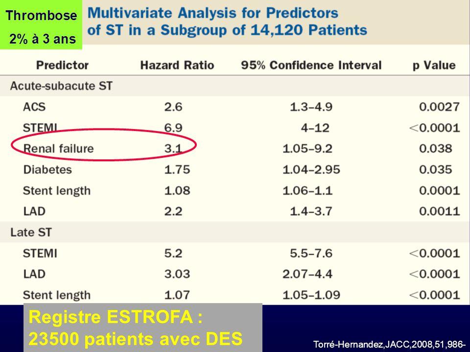 Registre ESTROFA : 23500 patients avec DES Thrombose 2% à 3 ans