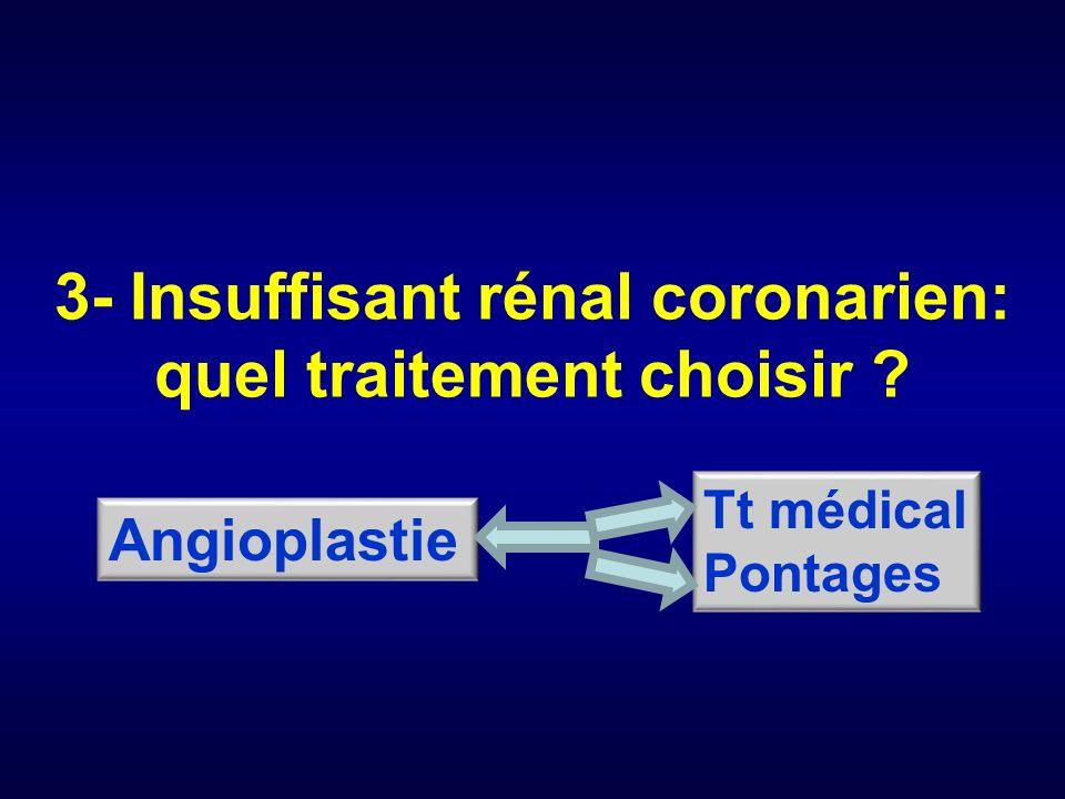 3- Insuffisant rénal coronarien: quel traitement choisir