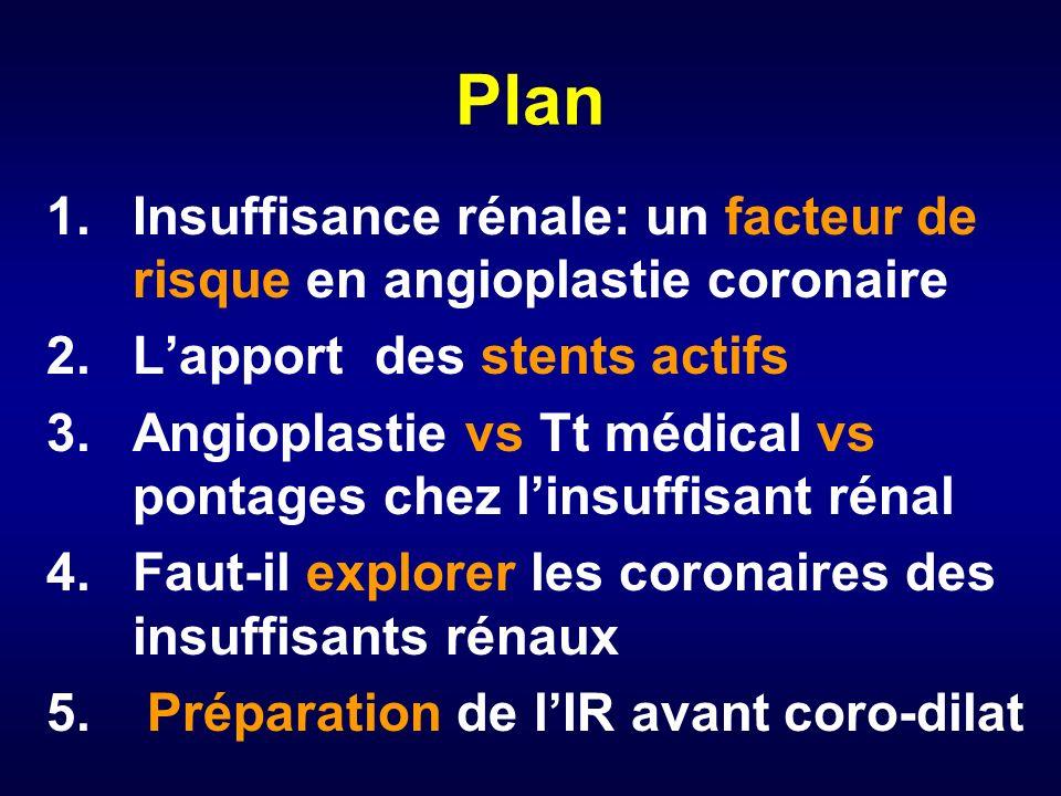 Plan Insuffisance rénale: un facteur de risque en angioplastie coronaire. L'apport des stents actifs.