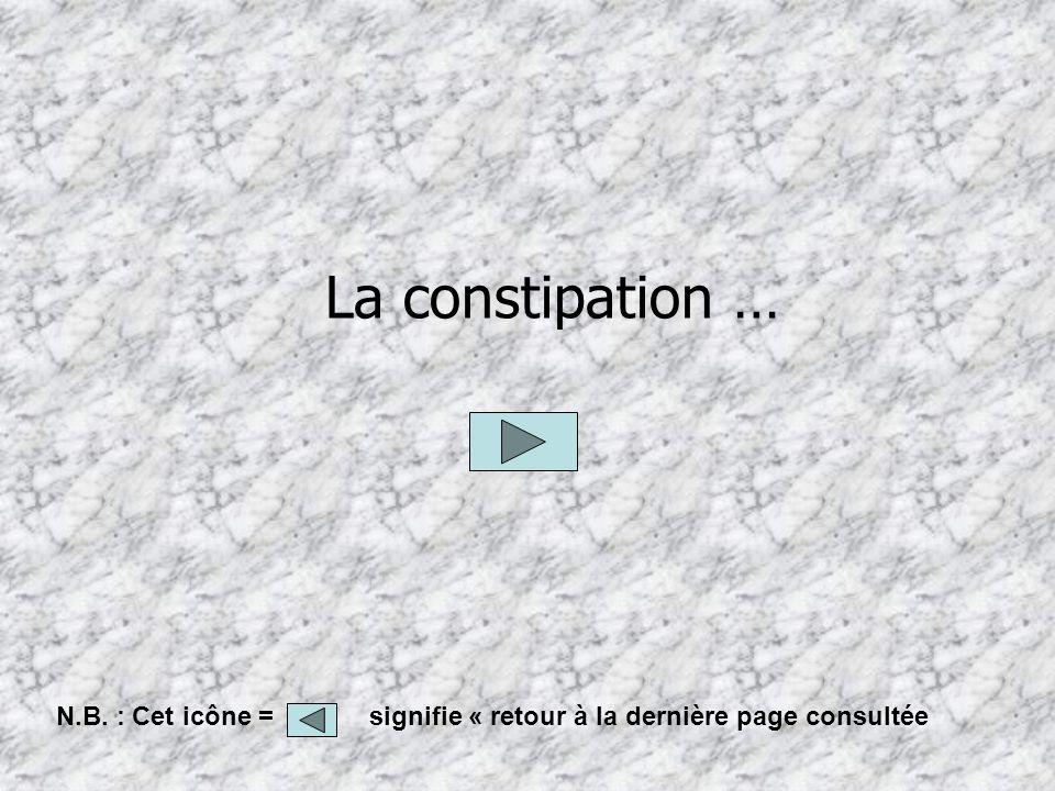 La constipation … N.B. : Cet icône = signifie « retour à la dernière page consultée