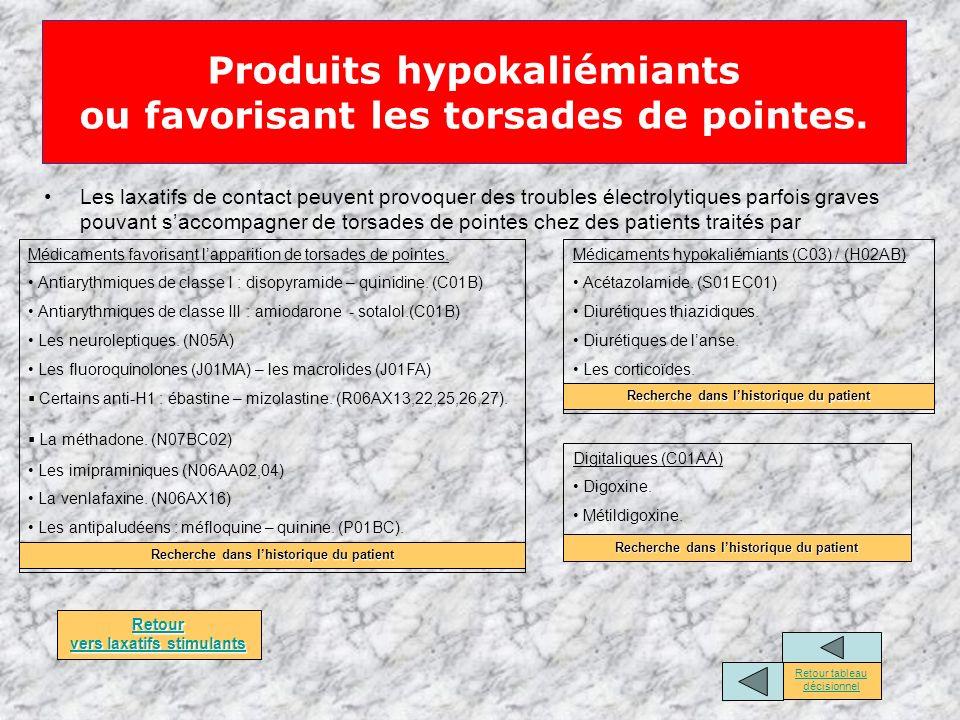 Produits hypokaliémiants ou favorisant les torsades de pointes.
