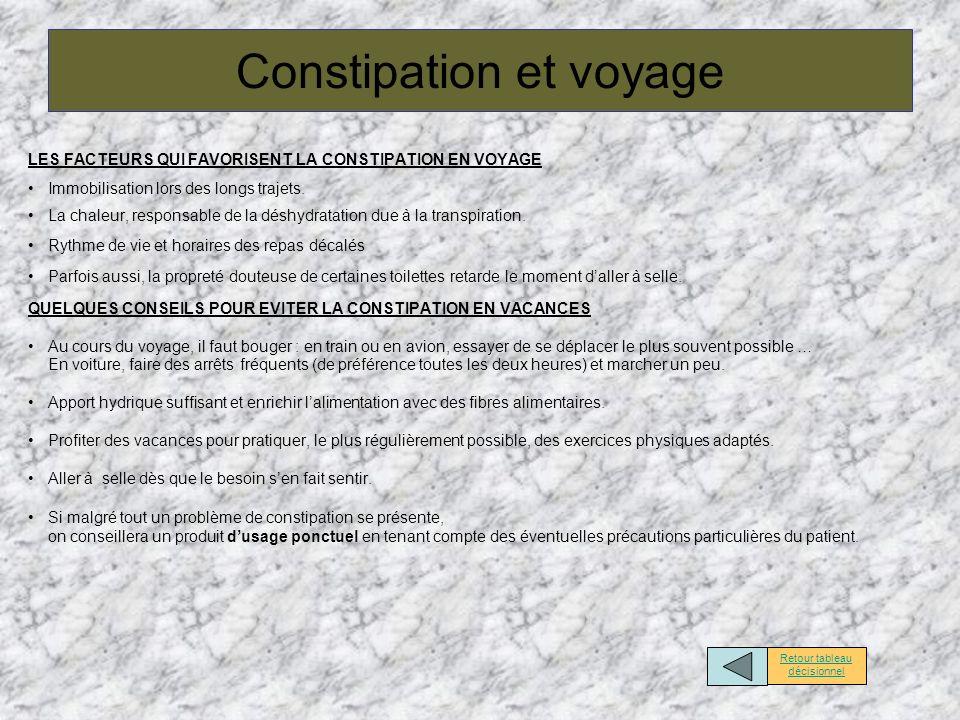 Constipation et voyage