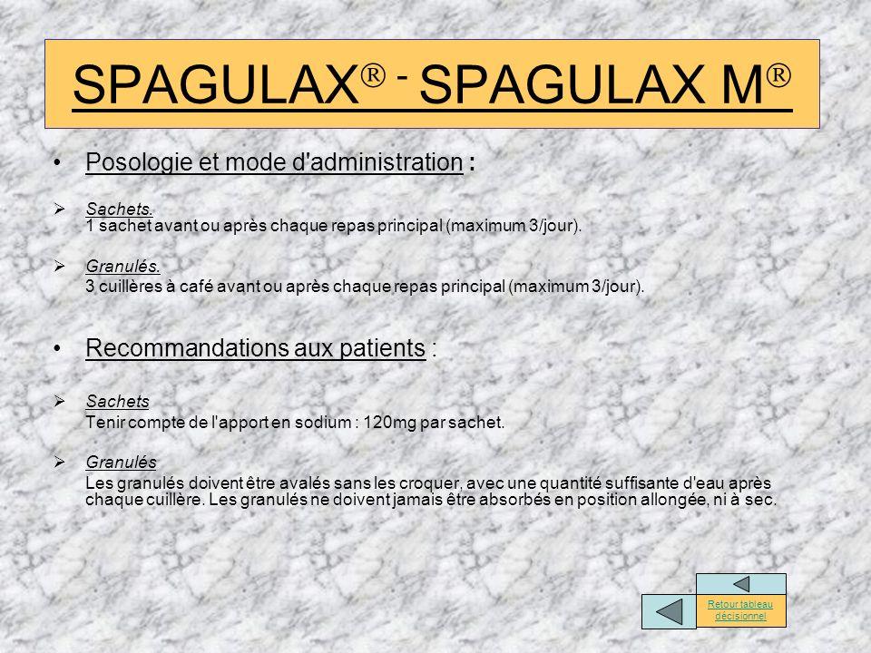 SPAGULAX - SPAGULAX M
