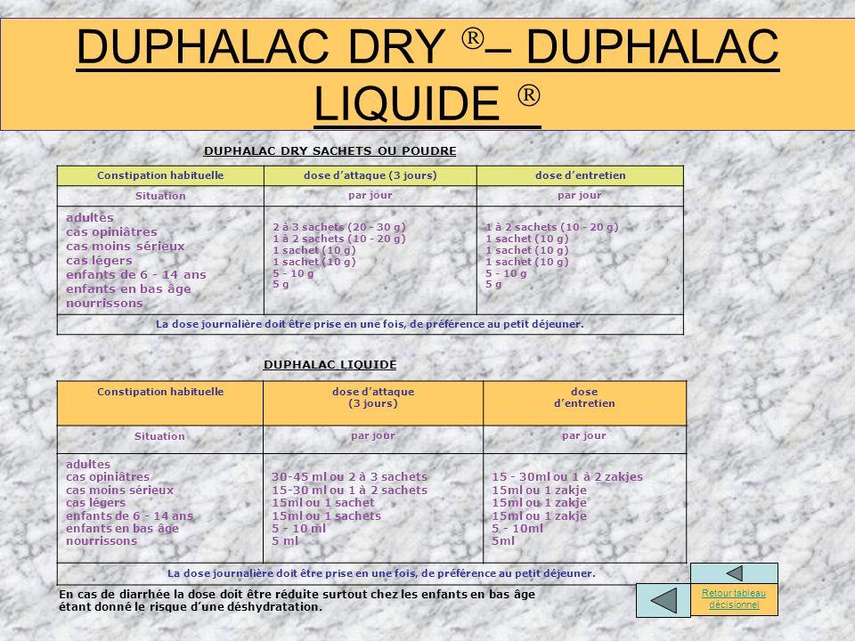 DUPHALAC DRY – DUPHALAC LIQUIDE 