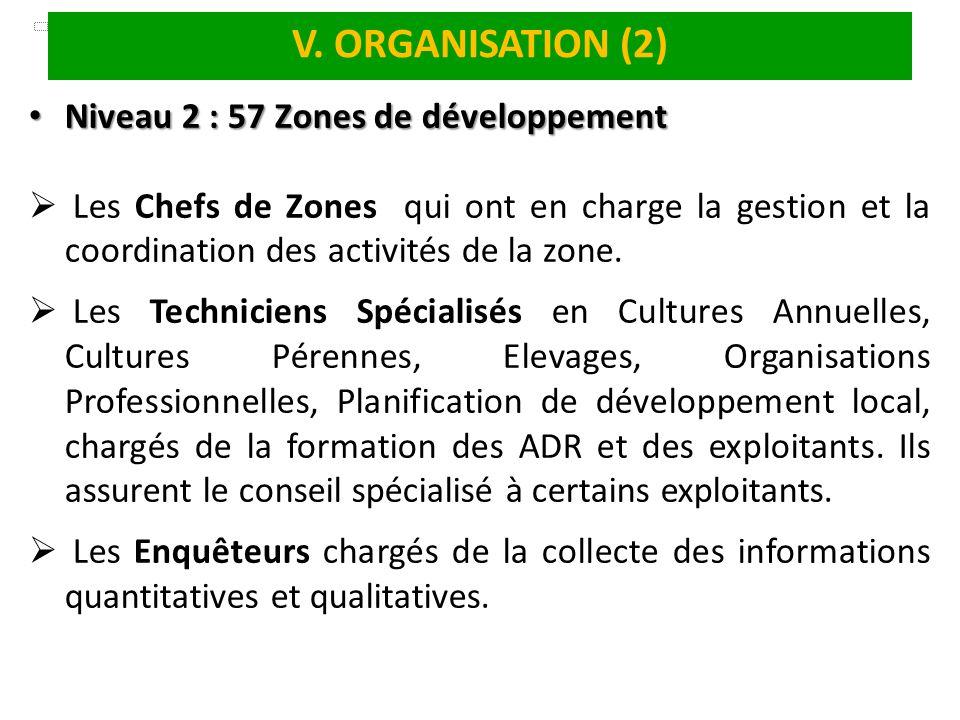 V. ORGANISATION (2) Niveau 2 : 57 Zones de développement