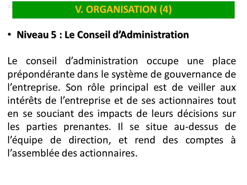 V. ORGANISATION (4) Niveau 5 : Le Conseil d'Administration.