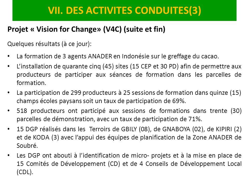 VII. DES ACTIVITES CONDUITES(3)