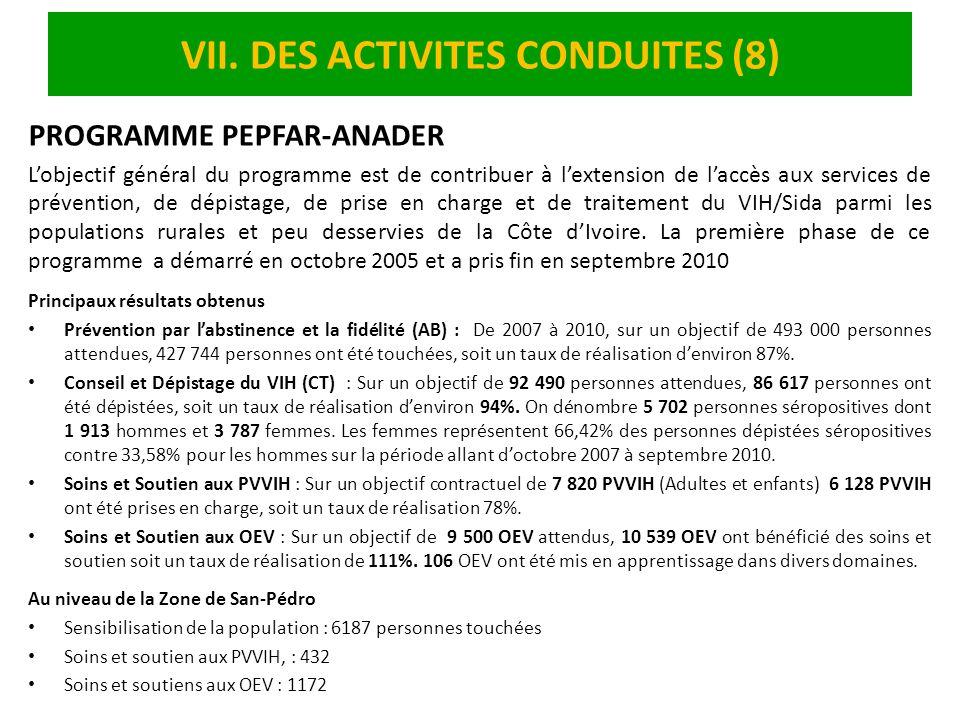 VII. DES ACTIVITES CONDUITES (8)
