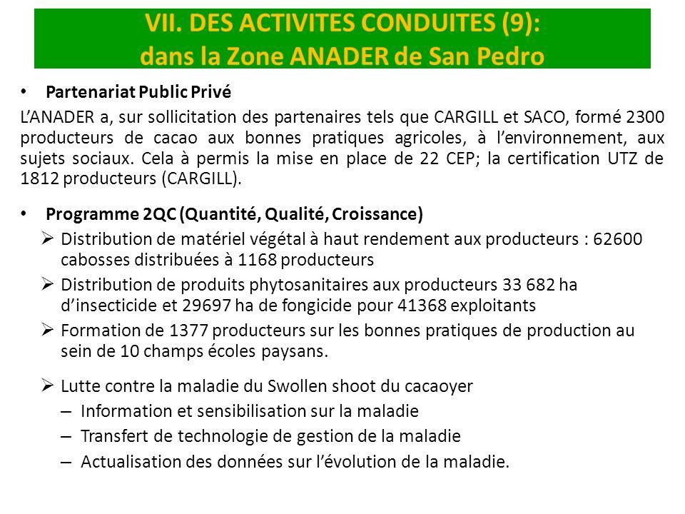 VII. DES ACTIVITES CONDUITES (9): dans la Zone ANADER de San Pedro