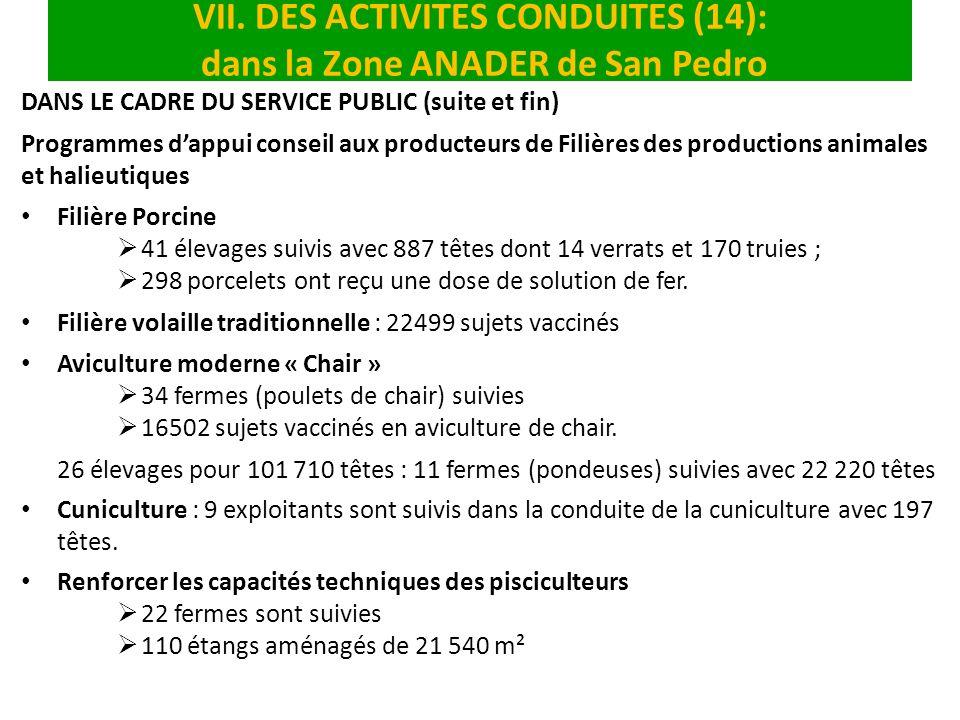 VII. DES ACTIVITES CONDUITES (14): dans la Zone ANADER de San Pedro