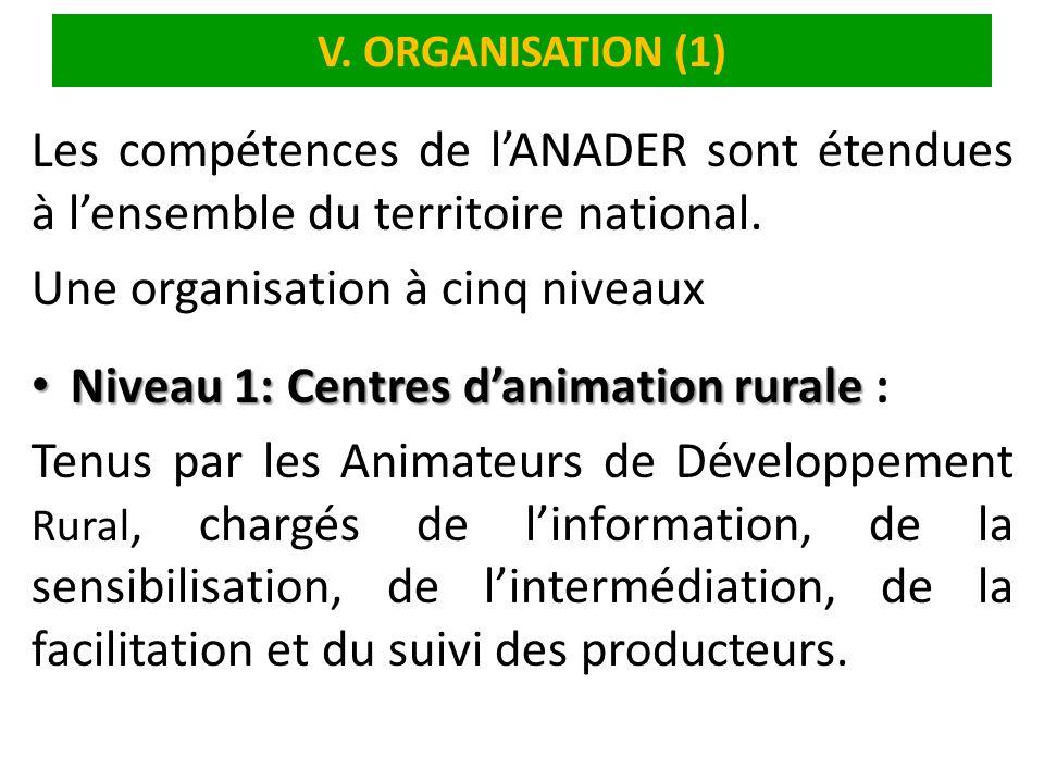 Une organisation à cinq niveaux Niveau 1: Centres d'animation rurale :