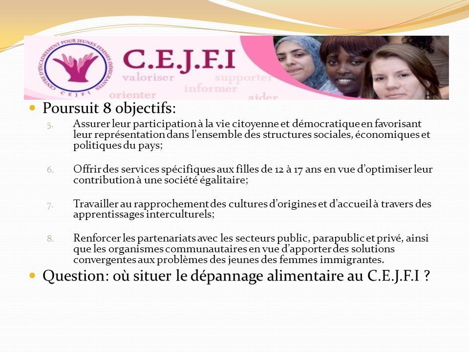 Question: où situer le dépannage alimentaire au C.E.J.F.I
