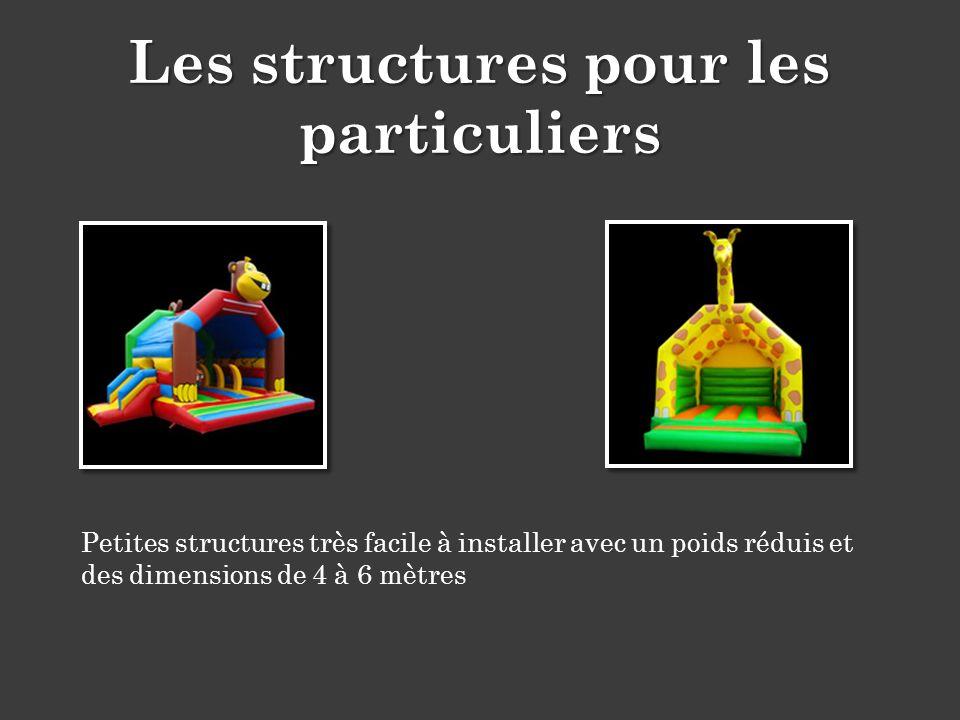 Les structures pour les particuliers