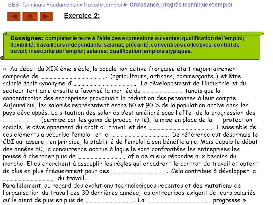 SES- Terminale Fondamentaux Travail et emploi ► Croissance, progrès technique et emploi