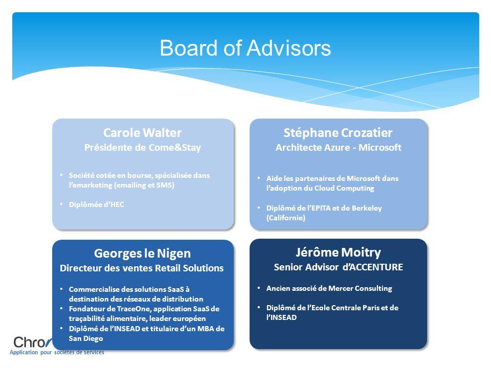 Board of Advisors Carole Walter Stéphane Crozatier Georges le Nigen