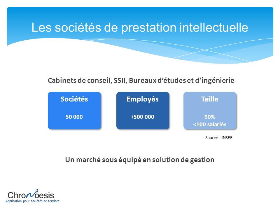 Les sociétés de prestation intellectuelle