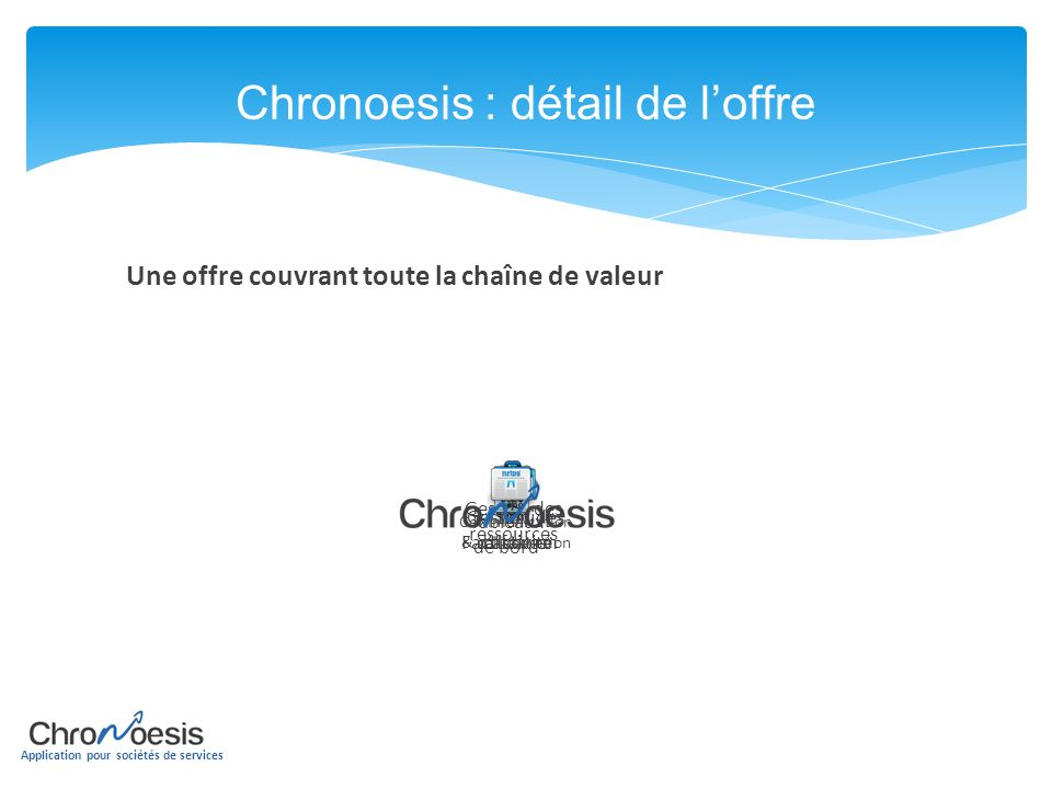 Chronoesis : détail de l'offre