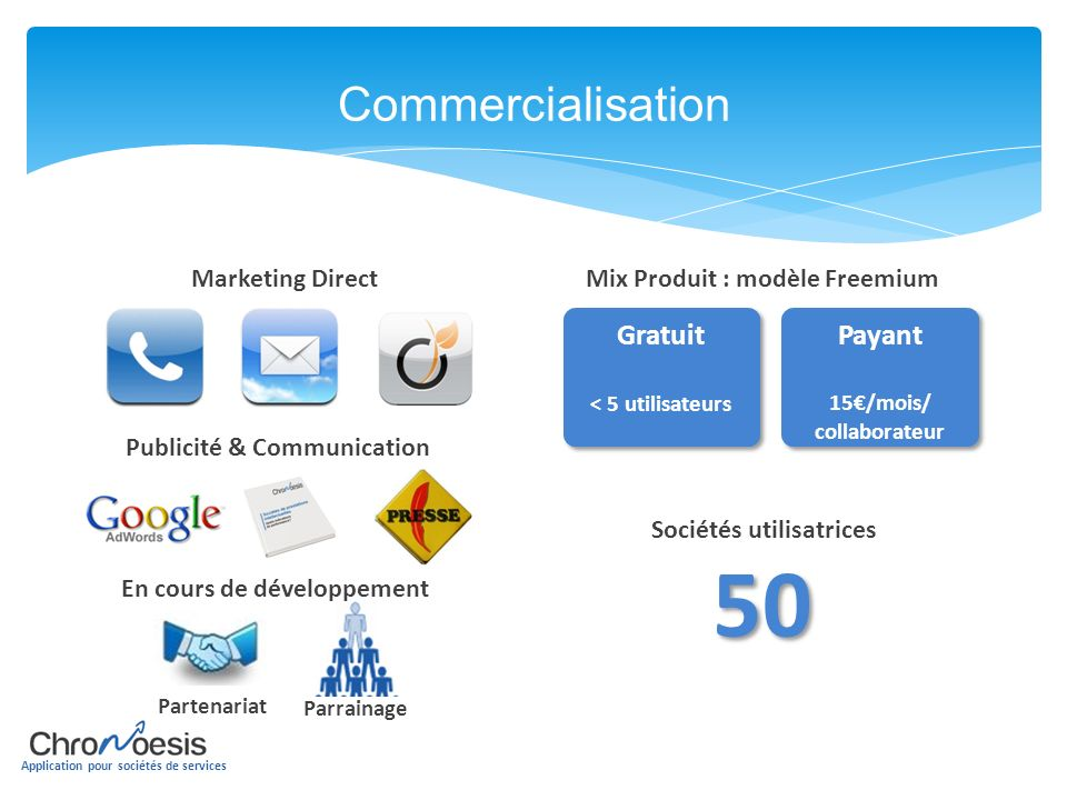 50 Commercialisation Gratuit Payant Marketing Direct