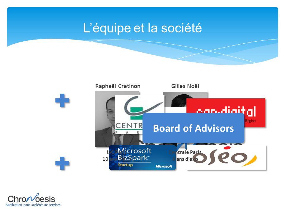 L'équipe et la société Board of Advisors Raphaël Cretinon Gilles Noël