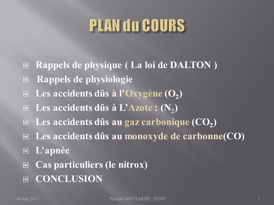 PLAN du COURS Rappels de physique ( La loi de DALTON )