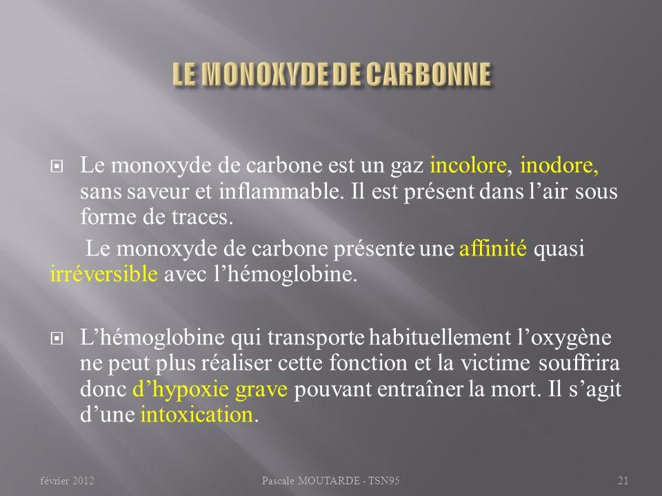 LE MONOXYDE DE CARBONNE