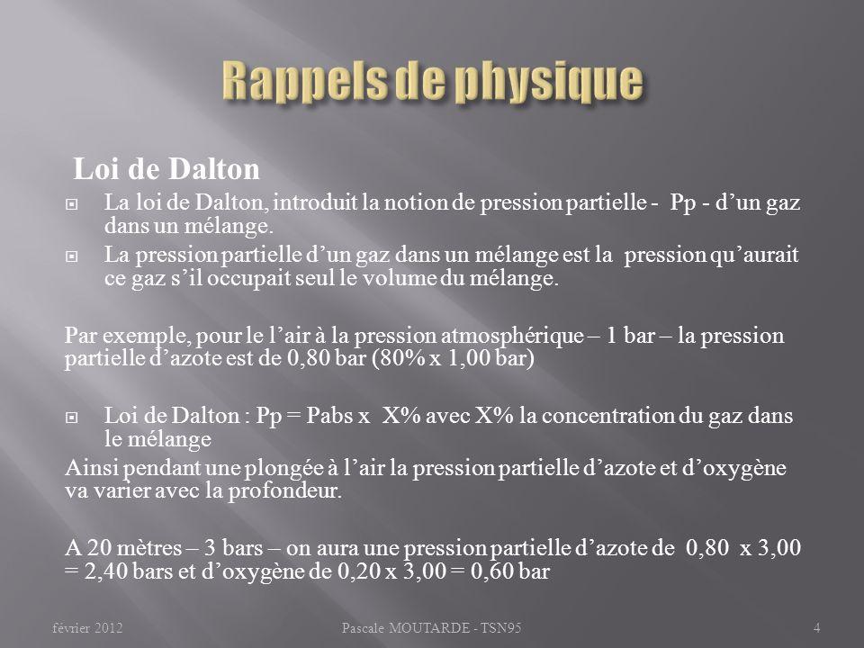 Rappels de physique Loi de Dalton