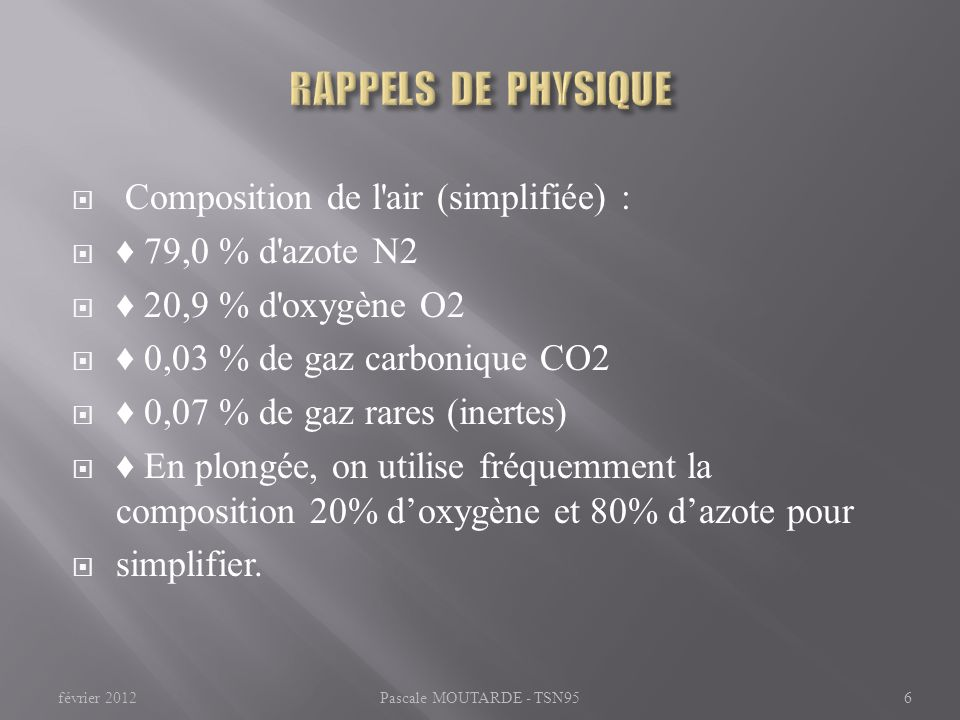 RAPPELS DE PHYSIQUE Composition de l air (simplifiée) :