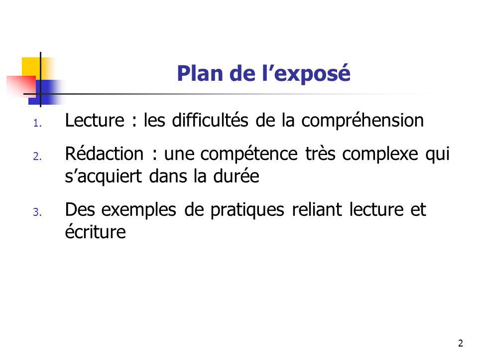 Plan de l'exposé Lecture : les difficultés de la compréhension