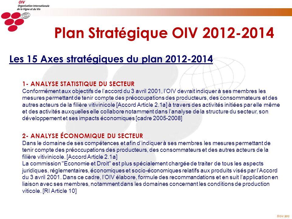 Plan Stratégique OIV 2012-2014 Les 15 Axes stratégiques du plan 2012-2014. 1- ANALYSE STATISTIQUE DU SECTEUR.