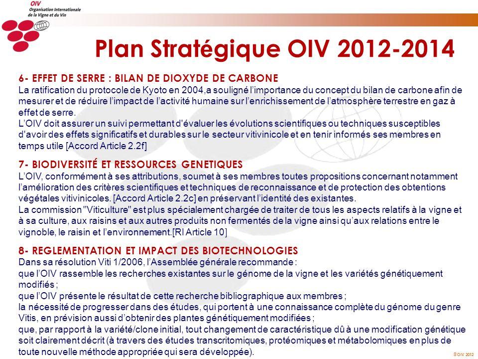 Plan Stratégique OIV 2012-2014 6- EFFET DE SERRE : BILAN DE DIOXYDE DE CARBONE.