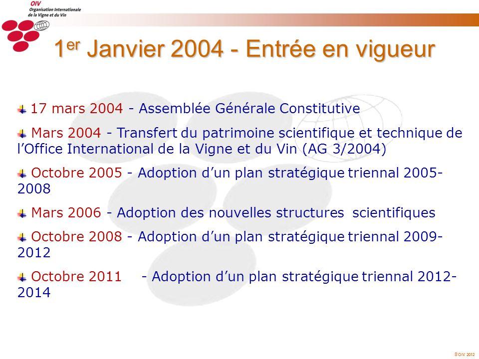1er Janvier 2004 - Entrée en vigueur
