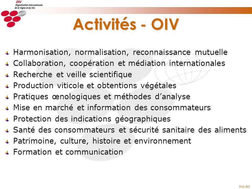 Activités - OIV Harmonisation, normalisation, reconnaissance mutuelle