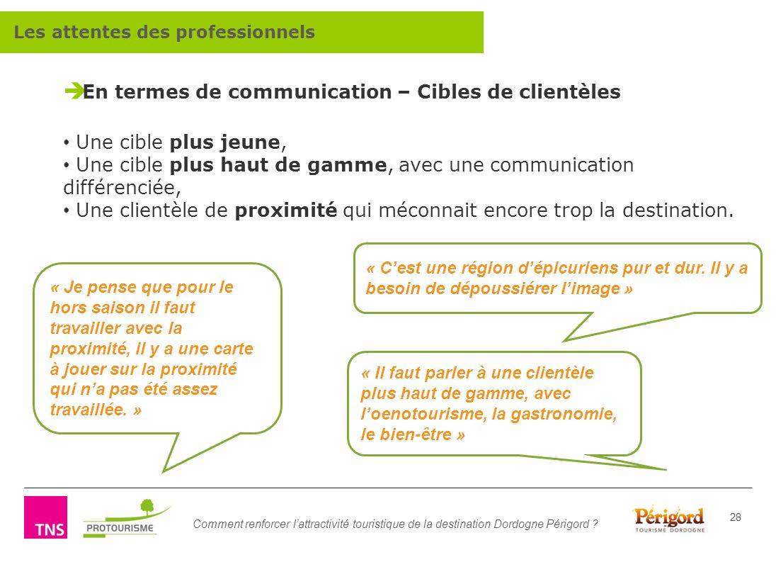 En termes de communication – Cibles de clientèles