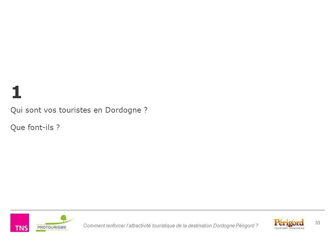 Qui sont vos touristes en Dordogne Que font-ils