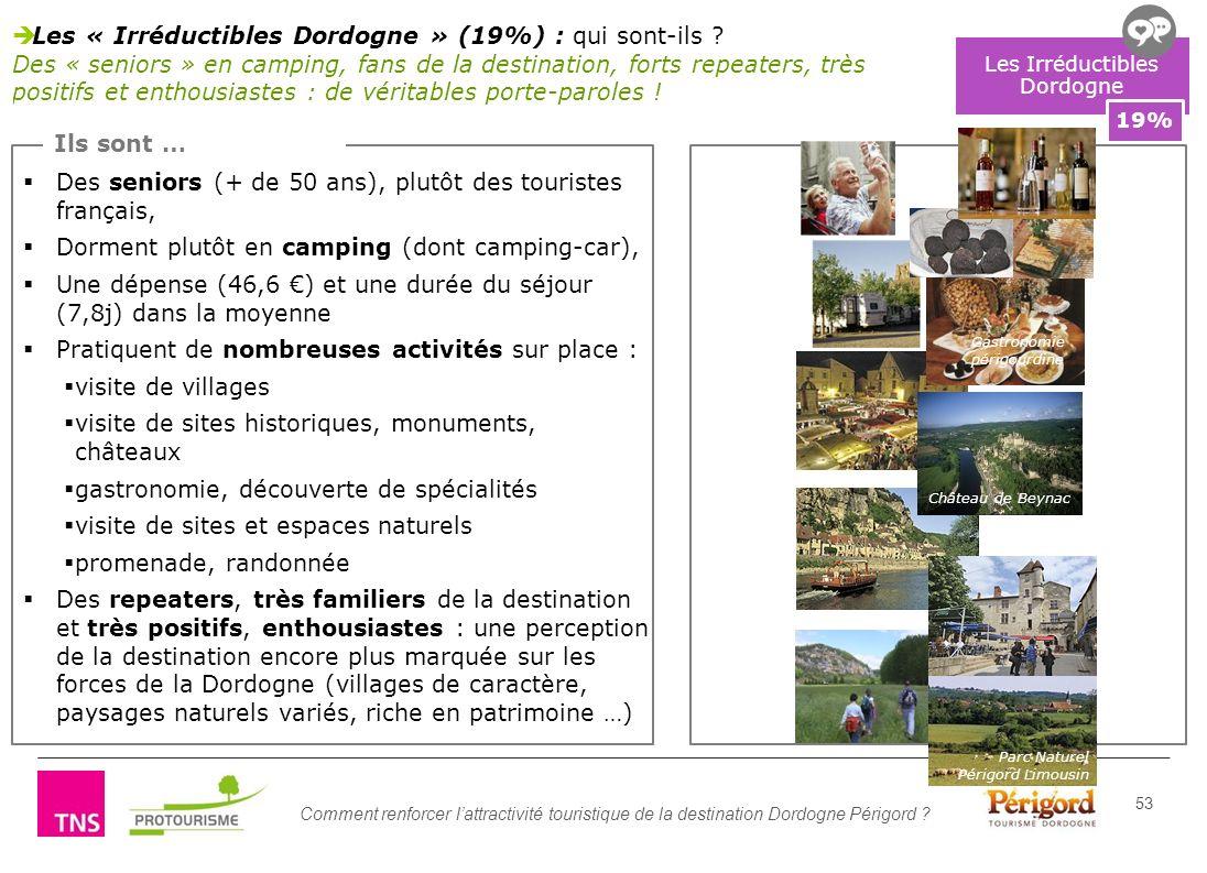 Les Irréductibles Dordogne