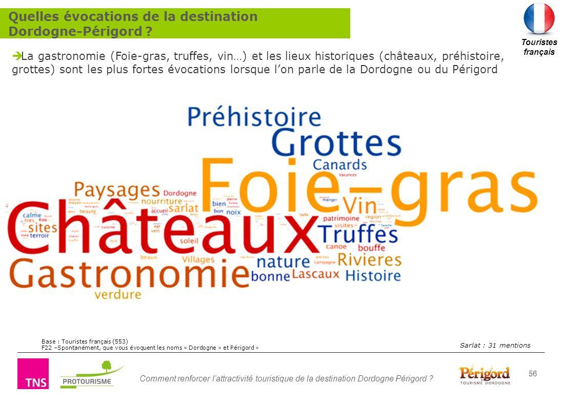 Quelles évocations de la destination Dordogne-Périgord