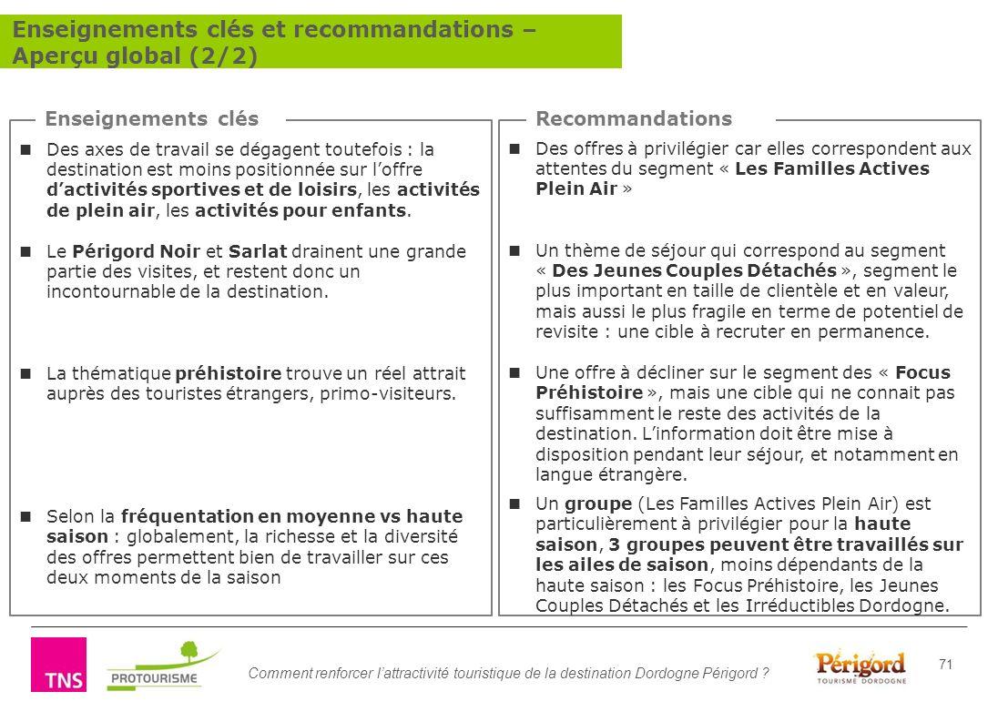 Enseignements clés et recommandations – Aperçu global (2/2)