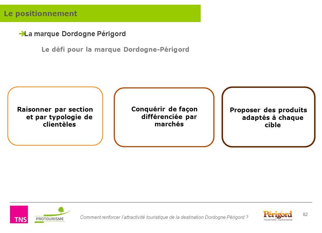 Le défi pour la marque Dordogne-Périgord
